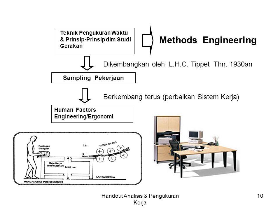 Handout Analisis & Pengukuran Kerja 10 Teknik Pengukuran Waktu & Prinsip-Prinsip dlm Studi Gerakan Sampling Pekerjaan Human Factors Engineering/Ergono