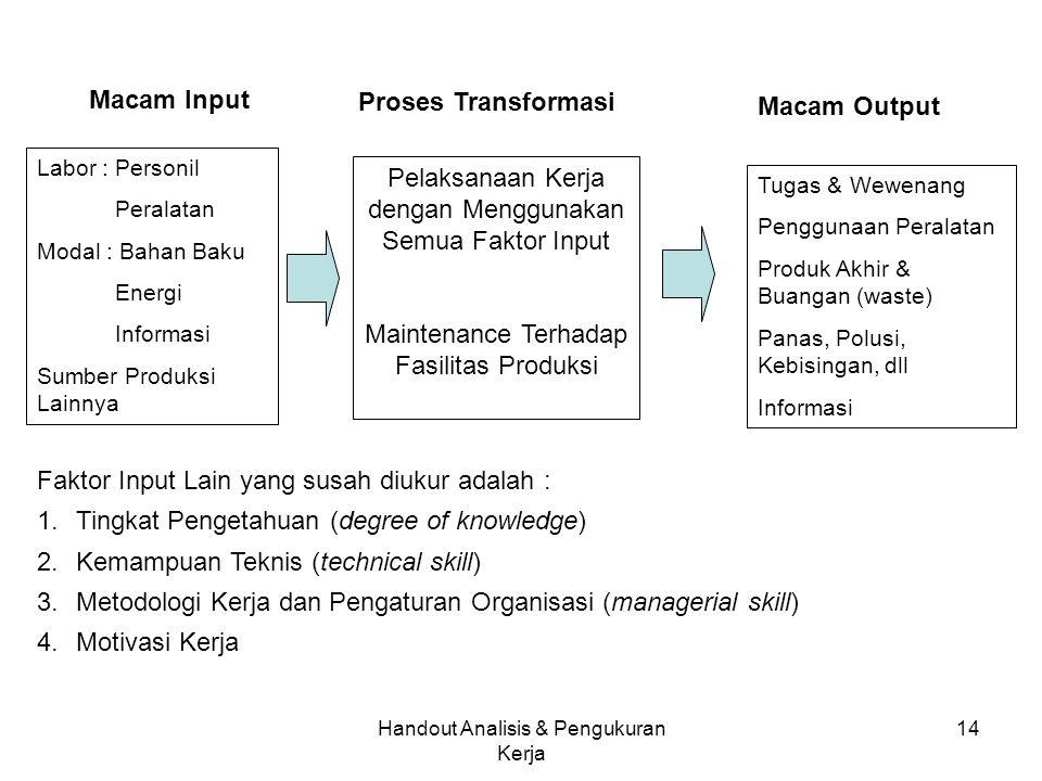 Handout Analisis & Pengukuran Kerja 14 Macam Input Proses Transformasi Macam Output Pelaksanaan Kerja dengan Menggunakan Semua Faktor Input Maintenanc