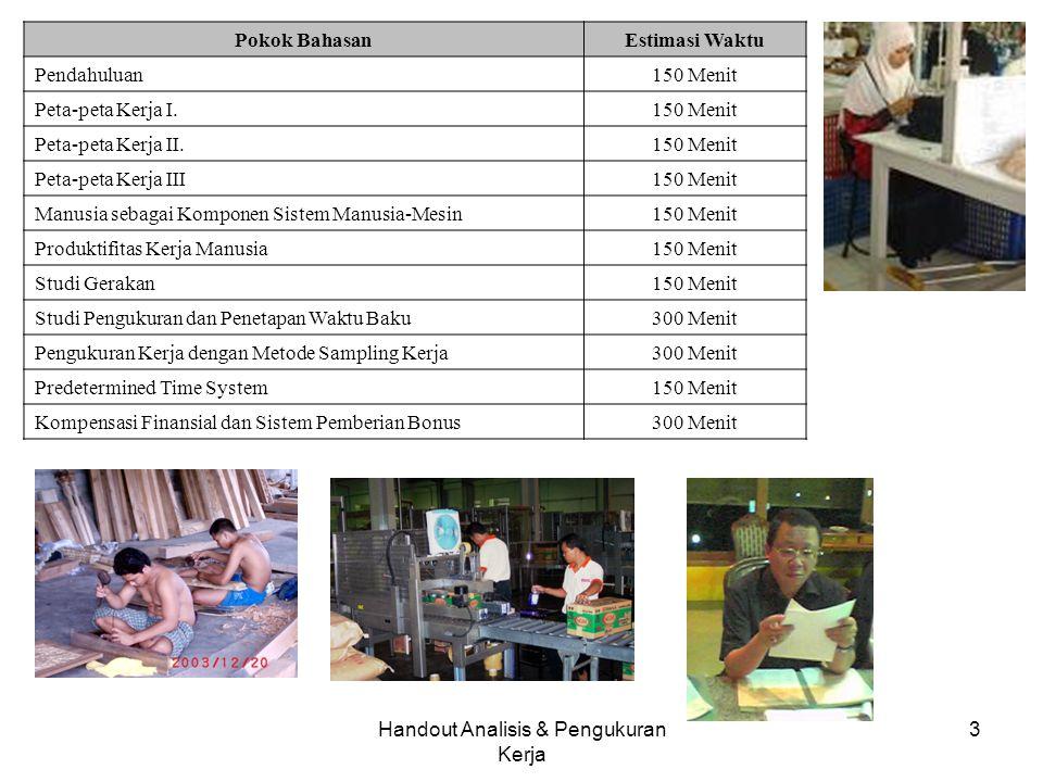 Handout Analisis & Pengukuran Kerja 14 Macam Input Proses Transformasi Macam Output Pelaksanaan Kerja dengan Menggunakan Semua Faktor Input Maintenance Terhadap Fasilitas Produksi Labor : Personil Peralatan Modal : Bahan Baku Energi Informasi Sumber Produksi Lainnya Tugas & Wewenang Penggunaan Peralatan Produk Akhir & Buangan (waste) Panas, Polusi, Kebisingan, dll Informasi Faktor Input Lain yang susah diukur adalah : 1.Tingkat Pengetahuan (degree of knowledge) 2.Kemampuan Teknis (technical skill) 3.Metodologi Kerja dan Pengaturan Organisasi (managerial skill) 4.Motivasi Kerja