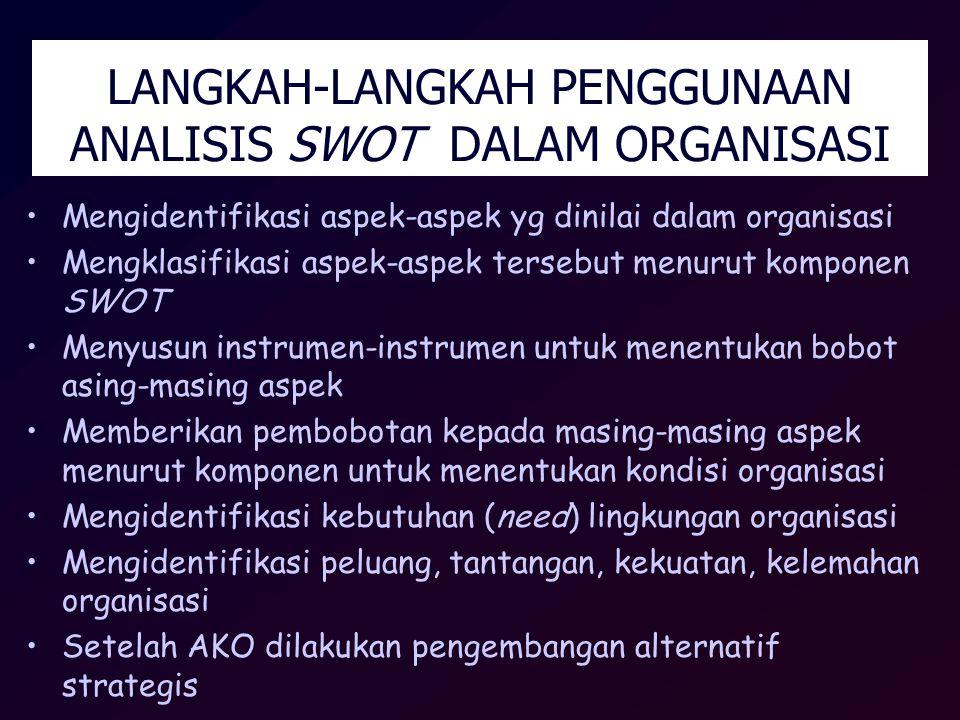 LANGKAH-LANGKAH PENGGUNAAN ANALISIS SWOT DALAM ORGANISASI Mengidentifikasi aspek-aspek yg dinilai dalam organisasi Mengklasifikasi aspek-aspek tersebu