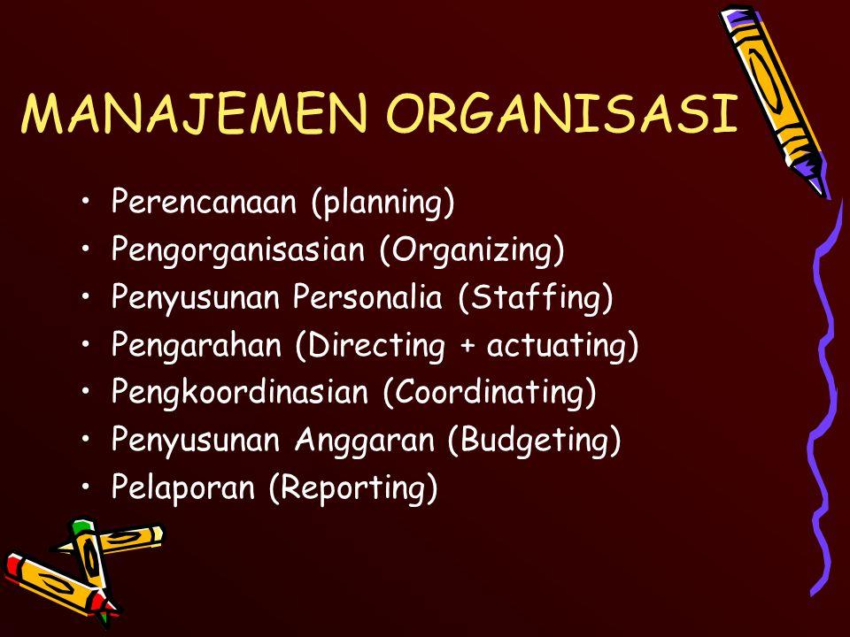 MANAJEMEN ORGANISASI Perencanaan (planning) Pengorganisasian (Organizing) Penyusunan Personalia (Staffing) Pengarahan (Directing + actuating) Pengkoor