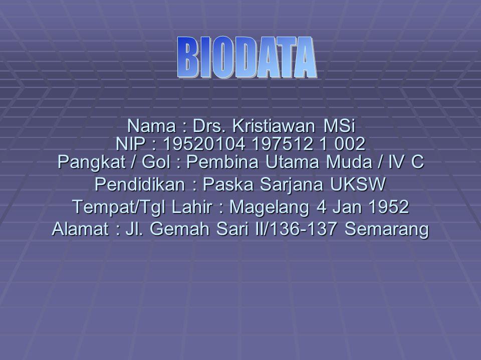 Nama : Drs.