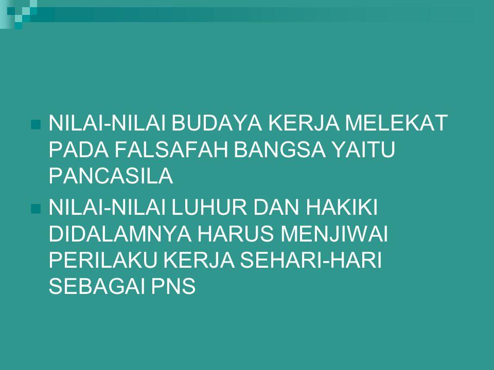 UNSUR – UNSUR FALSAFAH  Falsafah negara, bangsa dan masyarakat Indonesia telah jelas dimuat dalam Pembukaan UUD 1945 yang dinamakan PANCASILA. Nilai