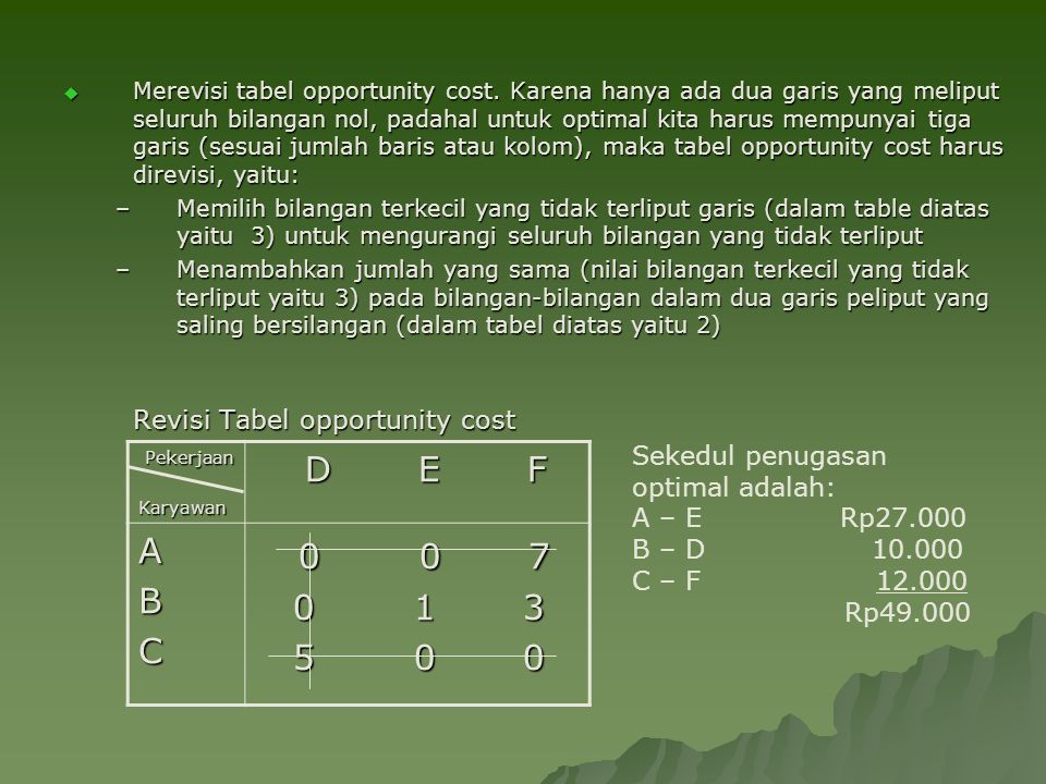 Merevisi tabel opportunity cost.