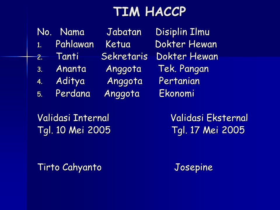 TIM HACCP No. Nama Jabatan Disiplin Ilmu 1. Pahlawan Ketua Dokter Hewan 2. Tanti Sekretaris Dokter Hewan 3. Ananta Anggota Tek. Pangan 4. Aditya Anggo