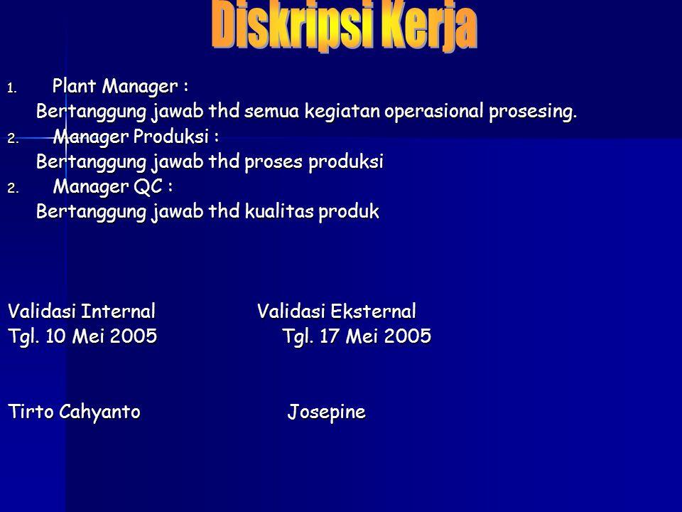 1. Plant Manager : Bertanggung jawab thd semua kegiatan operasional prosesing. Bertanggung jawab thd semua kegiatan operasional prosesing. 2. Manager