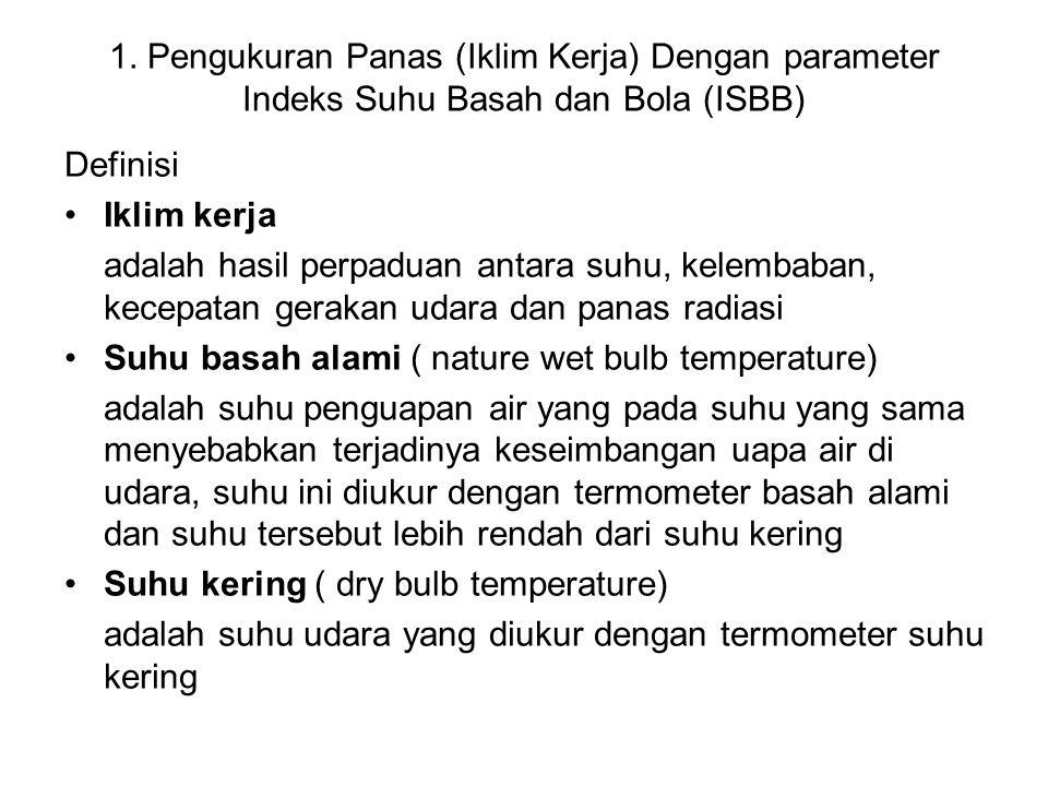 1. Pengukuran Panas (Iklim Kerja) Dengan parameter Indeks Suhu Basah dan Bola (ISBB) Definisi Iklim kerja adalah hasil perpaduan antara suhu, kelembab