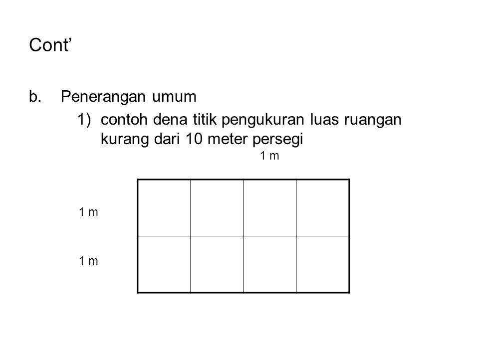 Cont' b.Penerangan umum 1)contoh dena titik pengukuran luas ruangan kurang dari 10 meter persegi 1 m
