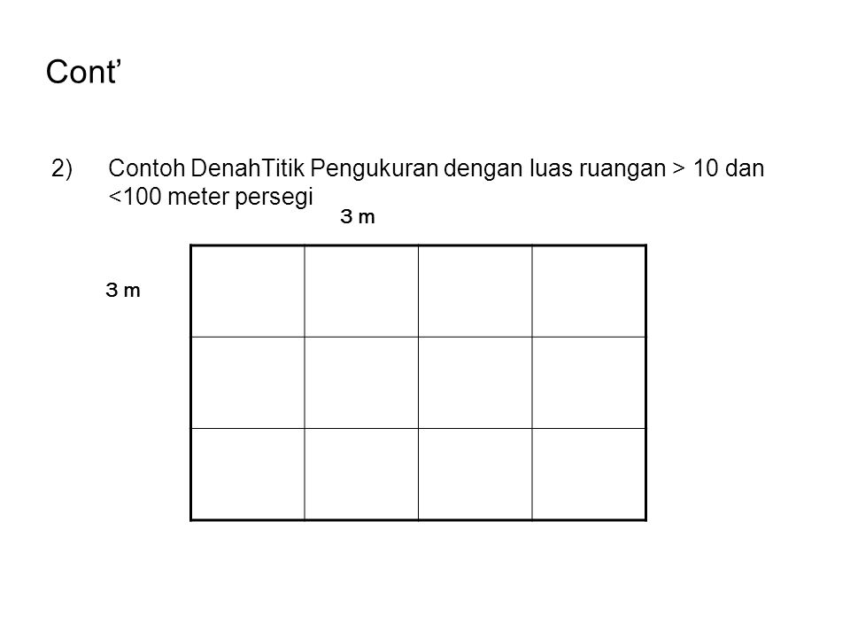 Cont' 2)Contoh DenahTitik Pengukuran dengan luas ruangan > 10 dan <100 meter persegi 3 m