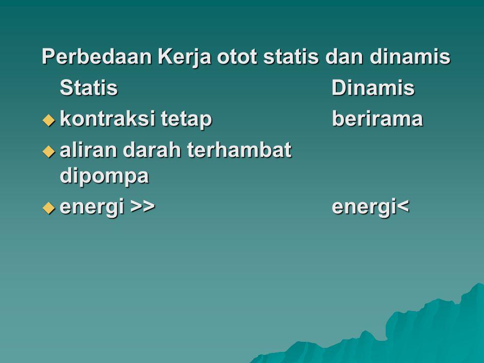 Perbedaan Kerja otot statis dan dinamis Statis Dinamis  kontraksi tetapberirama  aliran darah terhambat dipompa  energi >>energi >energi<