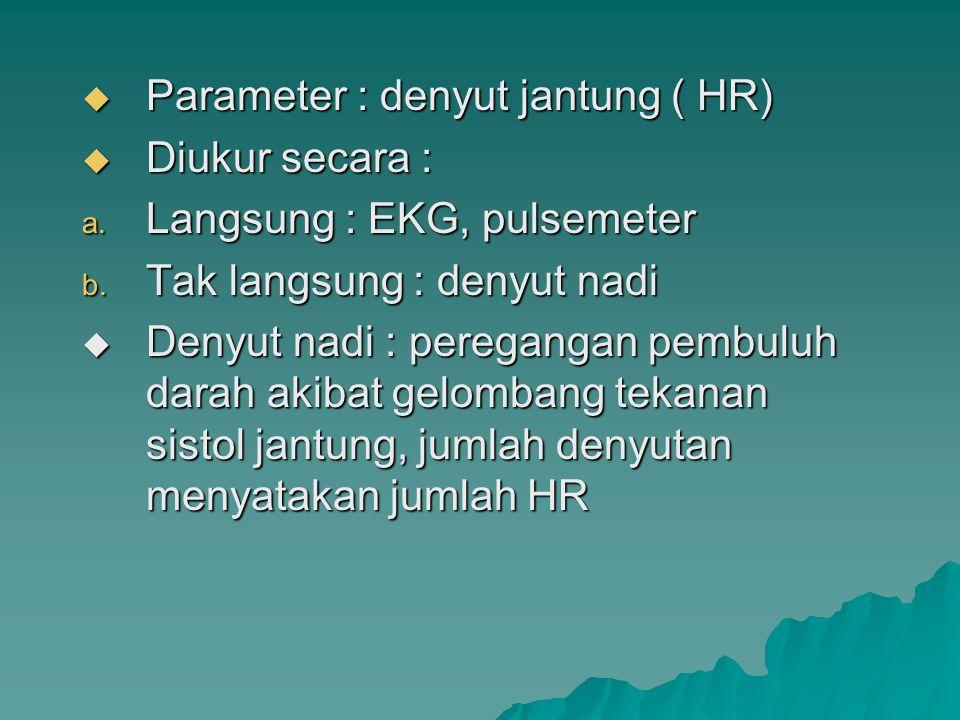  Parameter : denyut jantung ( HR)  Diukur secara : a. Langsung : EKG, pulsemeter b. Tak langsung : denyut nadi  Denyut nadi : peregangan pembuluh d