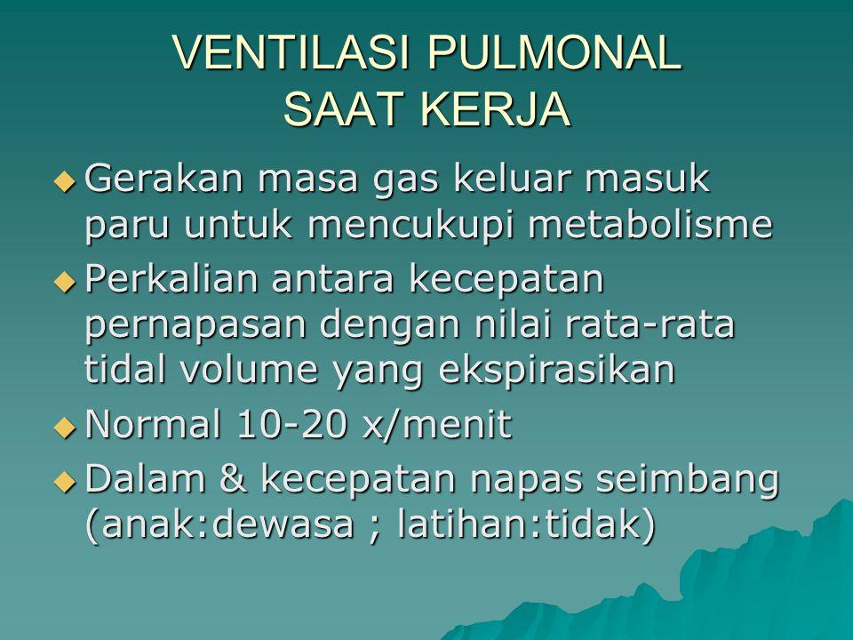 VENTILASI PULMONAL SAAT KERJA  Gerakan masa gas keluar masuk paru untuk mencukupi metabolisme  Perkalian antara kecepatan pernapasan dengan nilai ra