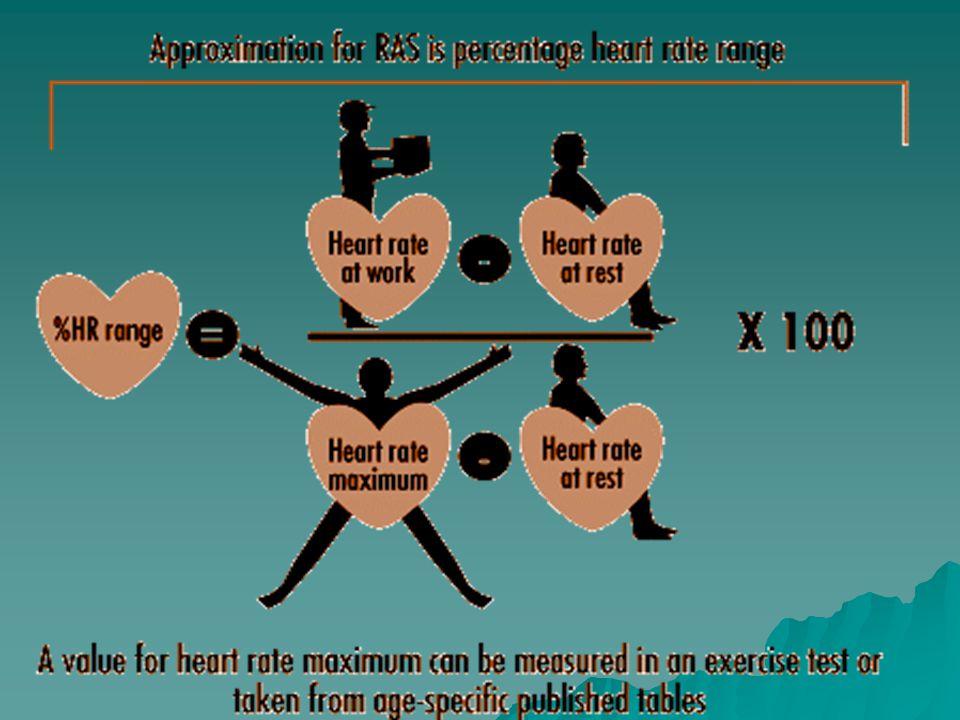 Efek kerja statis  tekanan kurang dari 15 - 20 %, normal tanpa keluhan  tekanan 15 - 20 %, keluhan nyeri setelah beberapa hari kerja  tekanan 60 %, aktivitas terganggu
