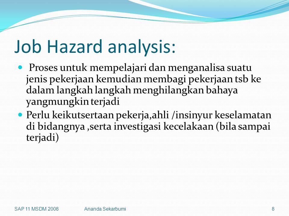 Job Hazard analysis: Proses untuk mempelajari dan menganalisa suatu jenis pekerjaan kemudian membagi pekerjaan tsb ke dalam langkah langkah menghilang