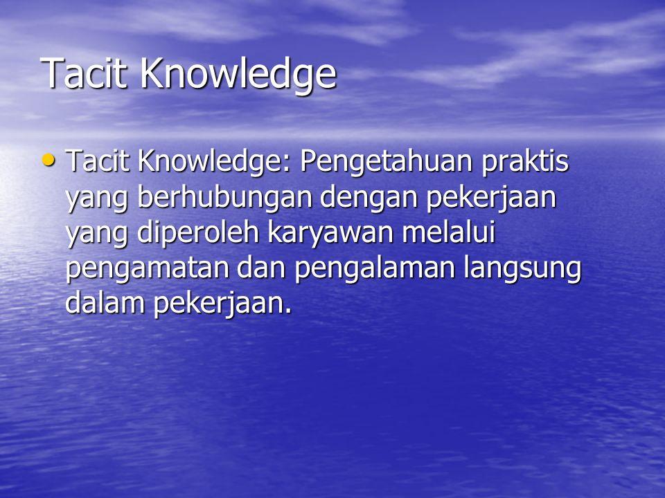 Tacit Knowledge Tacit Knowledge: Pengetahuan praktis yang berhubungan dengan pekerjaan yang diperoleh karyawan melalui pengamatan dan pengalaman langs