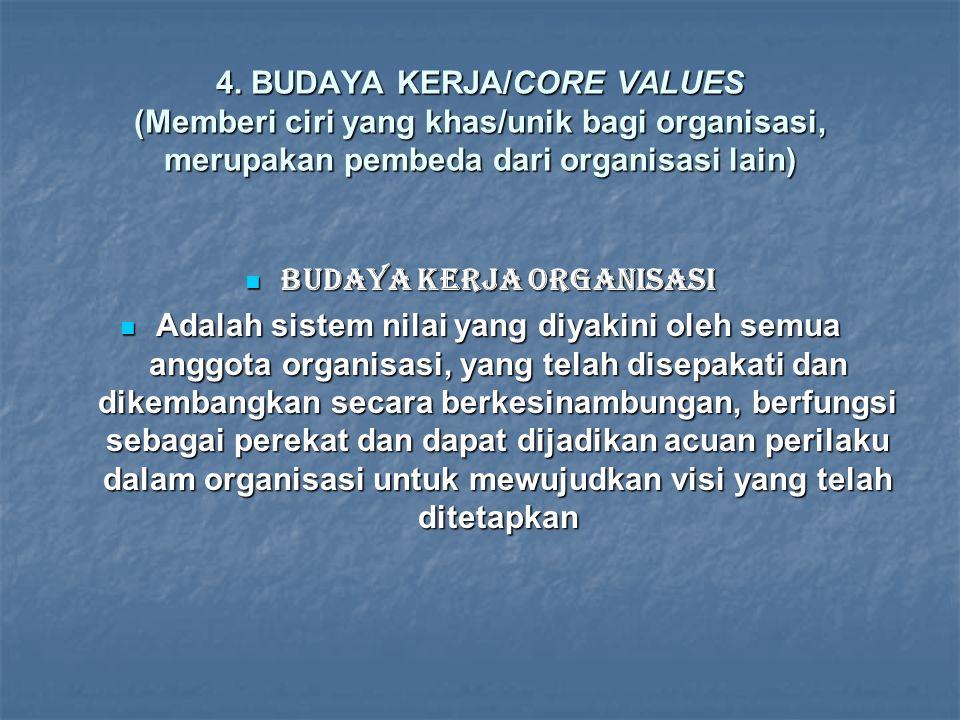 Membangun organisasi 1. MERUMUSKAN VISI/VISION DIRECTED 1. MERUMUSKAN VISI/VISION DIRECTED (Vision directed, merupakan gambaran masa depan yang diingi