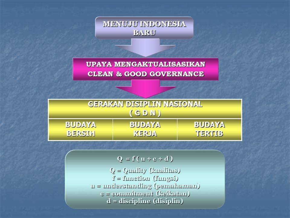 4. BUDAYA KERJA/CORE VALUES (Memberi ciri yang khas/unik bagi organisasi, merupakan pembeda dari organisasi lain) Budaya kerja organisasi Budaya kerja