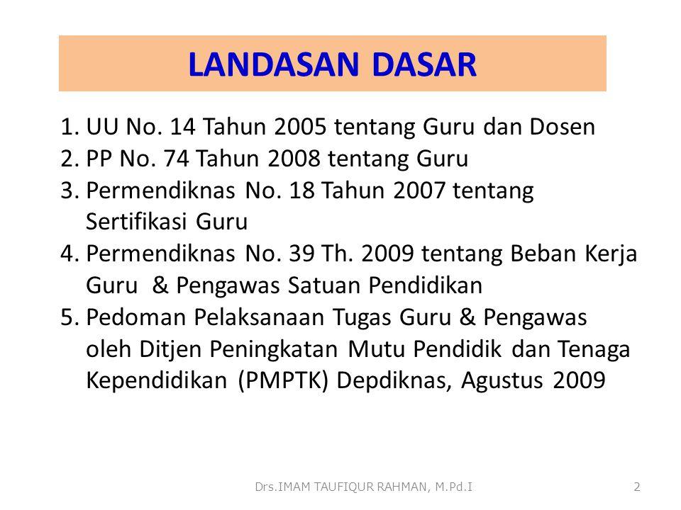 BEBAN KERJA GURU Permendiknas No.39/2009,Pasal 1 & Pedoman Tugas Guru dan Pengawas oleh Ditjen PMPTK Depdiknas 1.Jam tatap muka Guru min 24,dan max.