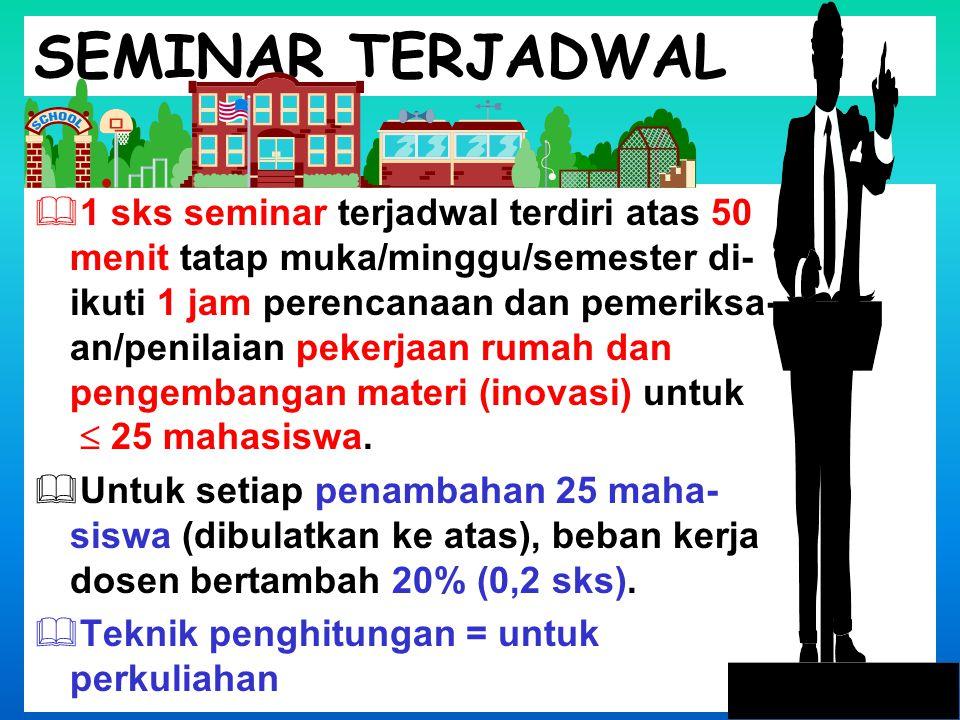 M. Adimihardja (Unila)Beban Tugas Dosen16 BIMBINGAN KULIAH KERJA TERPROGRAM d 1 sks bermakna 50 jam kerja per semester untuk  25 mahasiswa berikut pe