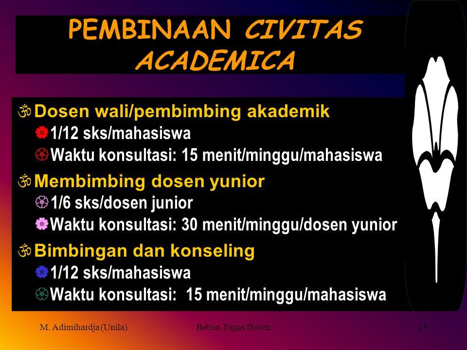M. Adimihardja (Unila)Beban Tugas Dosen24 PENGABDIAN KEPADA MASYARAKAT  1 sks berarti 50 jam kerja per semester.  Contoh, seorang dosen FISIP melaku