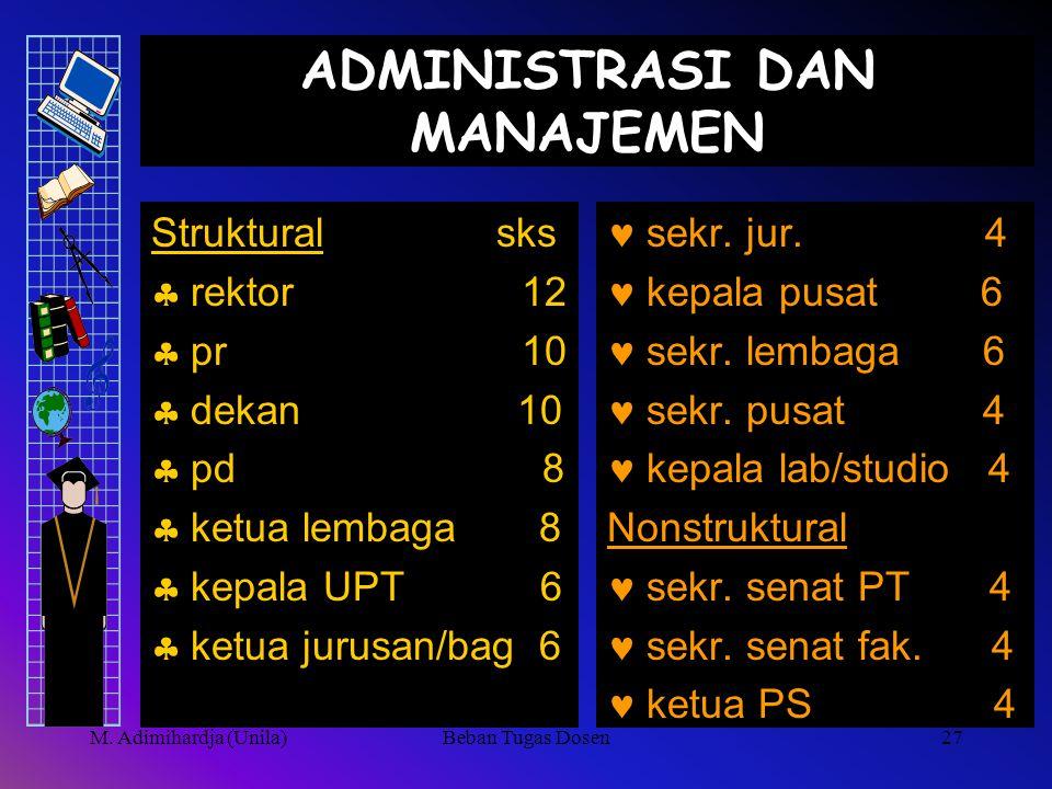 M. Adimihardja (Unila)Beban Tugas Dosen26 pimpinan unit kemahasiswaan dan organisasi (sosial) intern Unit Kemahasiswaan *Ketua 1 sks/semester 3 jam/mi