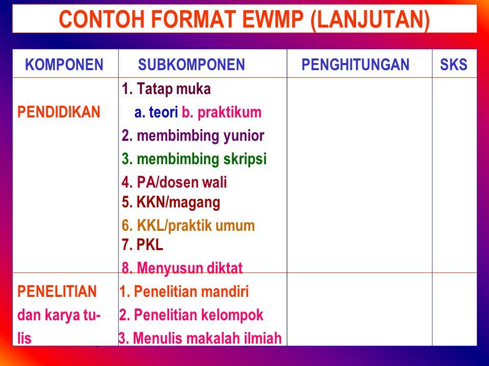 M. Adimihardja (Unila)Beban Tugas Dosen30 CONTOH FORMAT EWMP IDENTITAS UNIVERSITAS : FAKULTAS : JURUSAN : NAMA DIRI : NIP : GELAR AKADEMIK : (S.--.; M