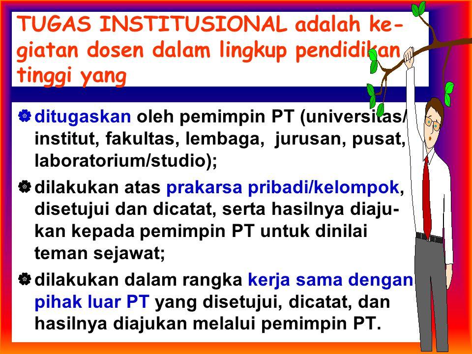 M. Adimihardja (Unila)Beban Tugas Dosen6 PERSAMAAN Keduanya HARUS dilakukan dengan BENAR dan penuh KEJUJURAN!!!
