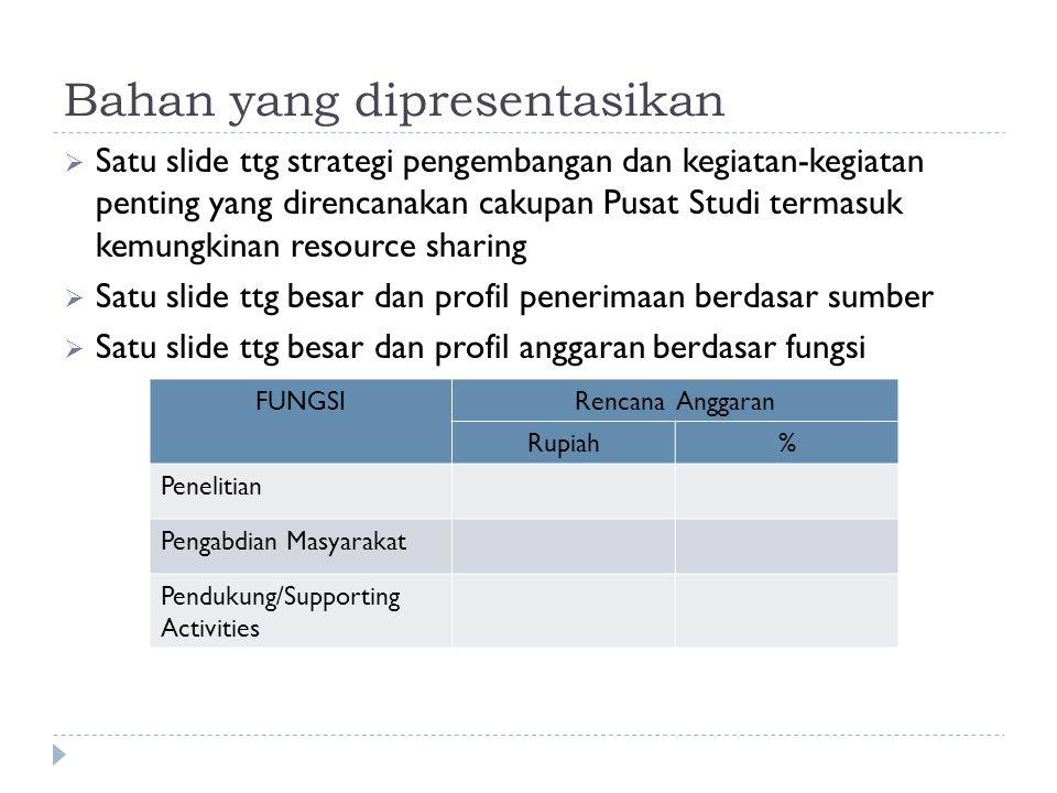 Bahan yang dipresentasikan Akun BelanjaRencana Anggaran Rupiah% 1.Personil (Pegawai)Rp.