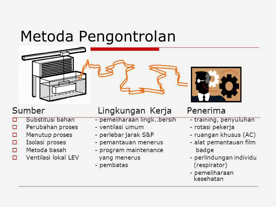 Metoda Pengontrolan Sumber Lingkungan Kerja Penerima  Substitusi bahan- pemeliharaan lingk..bersih - training, penyuluhan  Perubahan proses- ventila