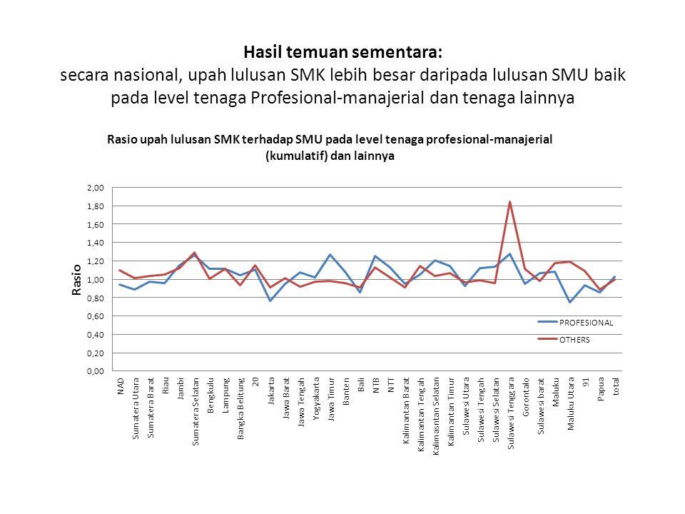 Hasil temuan sementara: secara nasional, upah lulusan SMK lebih besar daripada lulusan SMU baik pada level tenaga Profesional-manajerial dan tenaga la