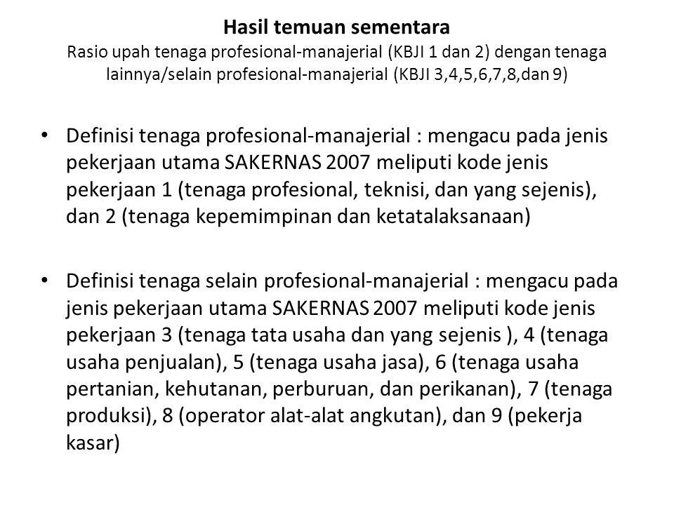 Hasil temuan sementara Rasio upah tenaga profesional-manajerial (KBJI 1 dan 2) dengan tenaga lainnya/selain profesional-manajerial (KBJI 3,4,5,6,7,8,d