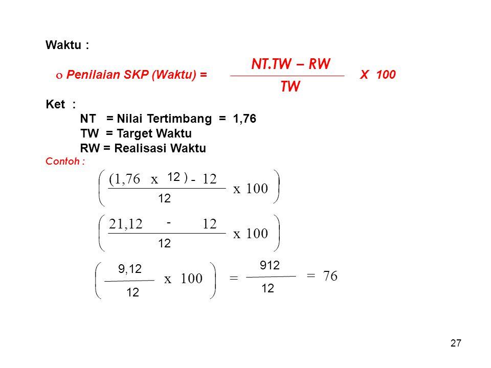 27 Waktu :  Penilaian SKP (Waktu) = X 100 Ket : NT = Nilai Tertimbang = 1,76 TW = Target Waktu RW = Realisasi Waktu Contoh : NT.TW – RW TW              100 x 12 9,12 = 12 912 = 76 x 12 - 21,12   100   x 12 - 12 ) x(1,76 