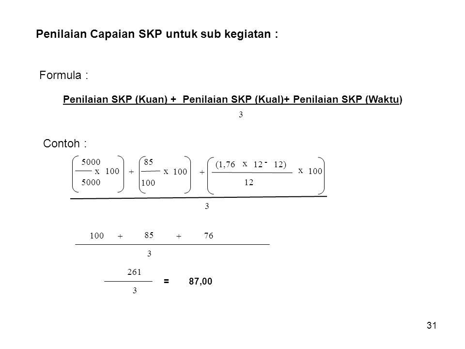 31 Penilaian Capaian SKP untuk sub kegiatan : Formula : Penilaian SKP (Kuan) + Penilaian SKP (Kual)+ Penilaian SKP (Waktu) Contoh : 100 x 5000  100 x 85 3  100 x 12 12) - 12 x (1,76 = 87,00 3 100  85 3  76 261 3