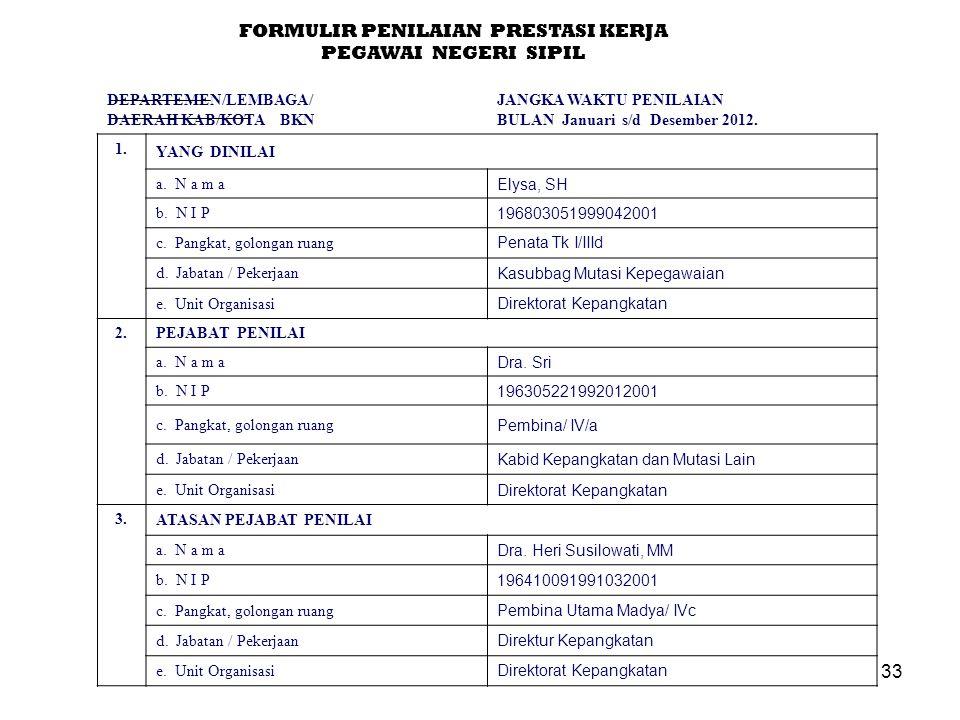 33 FORMULIR PENILAIAN PRESTASI KERJA PEGAWAI NEGERI SIPIL DEPARTEMEN/LEMBAGA/ DAERAH KAB/KOTA BKN JANGKA WAKTU PENILAIAN BULAN Januari s/d Desember 2012.