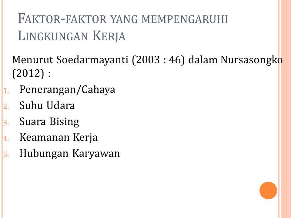 F AKTOR - FAKTOR YANG MEMPENGARUHI L INGKUNGAN K ERJA Menurut Soedarmayanti (2003 : 46) dalam Nursasongko (2012) : 1. Penerangan/Cahaya 2. Suhu Udara