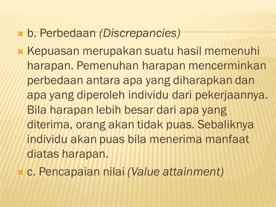  b. Perbedaan (Discrepancies)  Kepuasan merupakan suatu hasil memenuhi harapan. Pemenuhan harapan mencerminkan perbedaan antara apa yang diharapkan