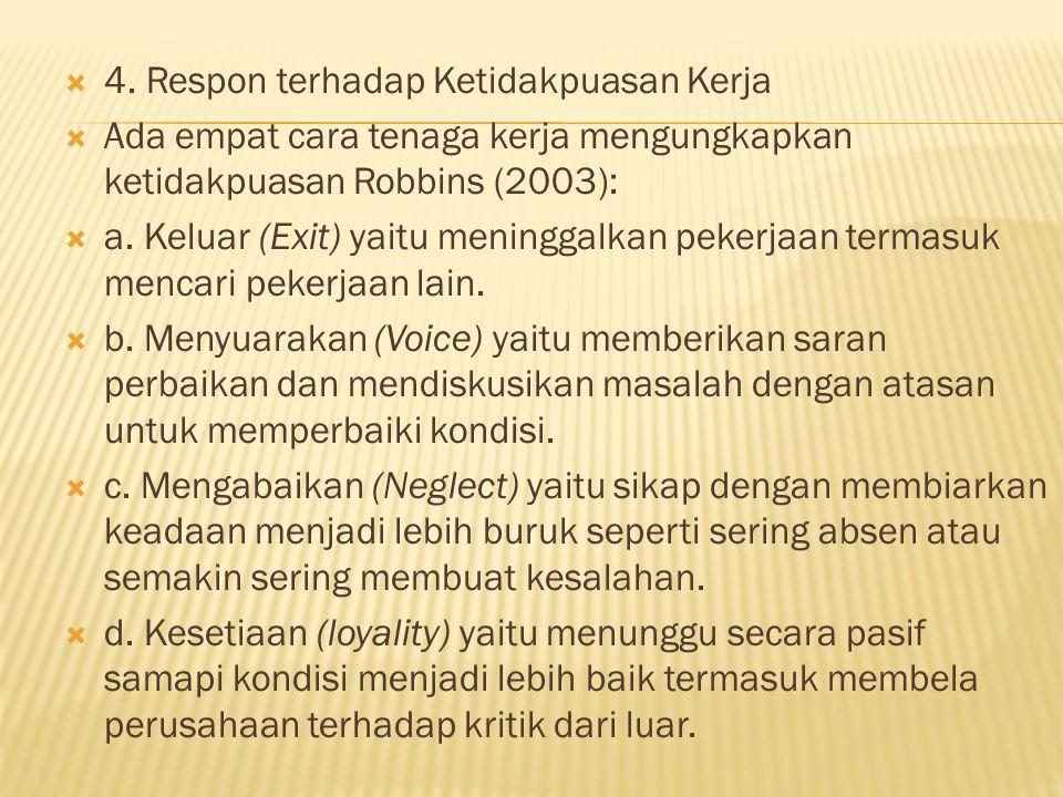  4. Respon terhadap Ketidakpuasan Kerja  Ada empat cara tenaga kerja mengungkapkan ketidakpuasan Robbins (2003):  a. Keluar (Exit) yaitu meninggalk