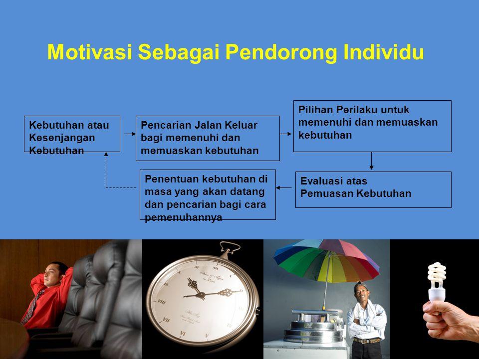 Motivasi Sebagai Pendorong Individu Kebutuhan atau Kesenjangan Kebutuhan Pencarian Jalan Keluar bagi memenuhi dan memuaskan kebutuhan Pilihan Perilaku