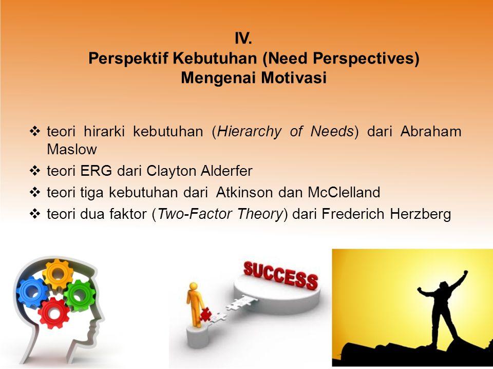 IV. Perspektif Kebutuhan (Need Perspectives) Mengenai Motivasi  teori hirarki kebutuhan (Hierarchy of Needs) dari Abraham Maslow  teori ERG dari Cla