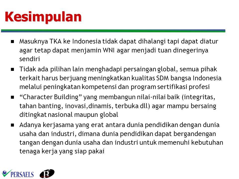 SARAN Agar TKA memiliki standar kompetensi yang ditetapkan oleh kita termasuk pengetahuan, keahlian, ketrampilan dibidang tertentu dan pemahaman budaya Indonesia.