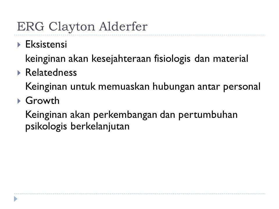 ERG Clayton Alderfer  Eksistensi keinginan akan kesejahteraan fisiologis dan material  Relatedness Keinginan untuk memuaskan hubungan antar personal