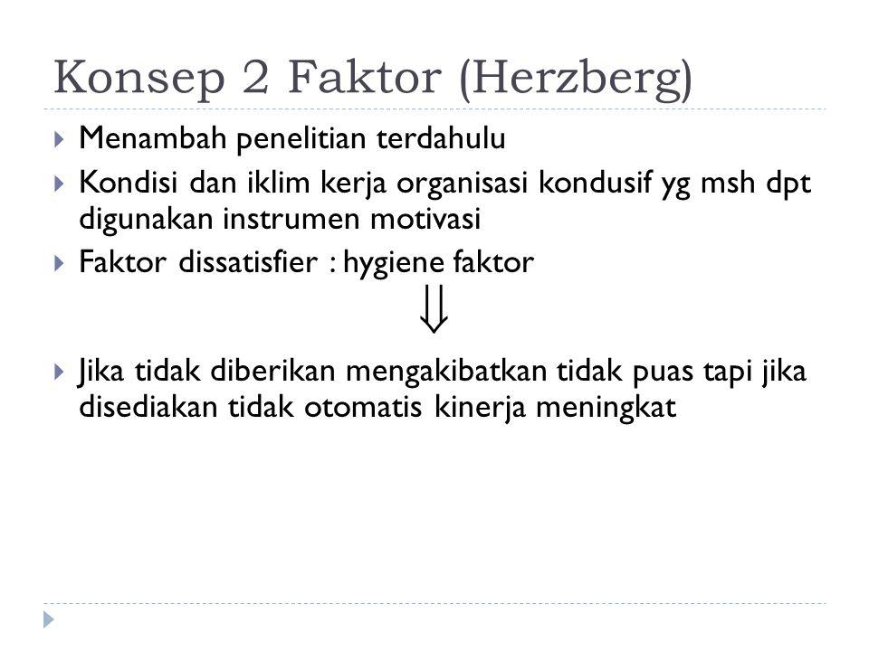 Konsep 2 Faktor (Herzberg)  Menambah penelitian terdahulu  Kondisi dan iklim kerja organisasi kondusif yg msh dpt digunakan instrumen motivasi  Fak
