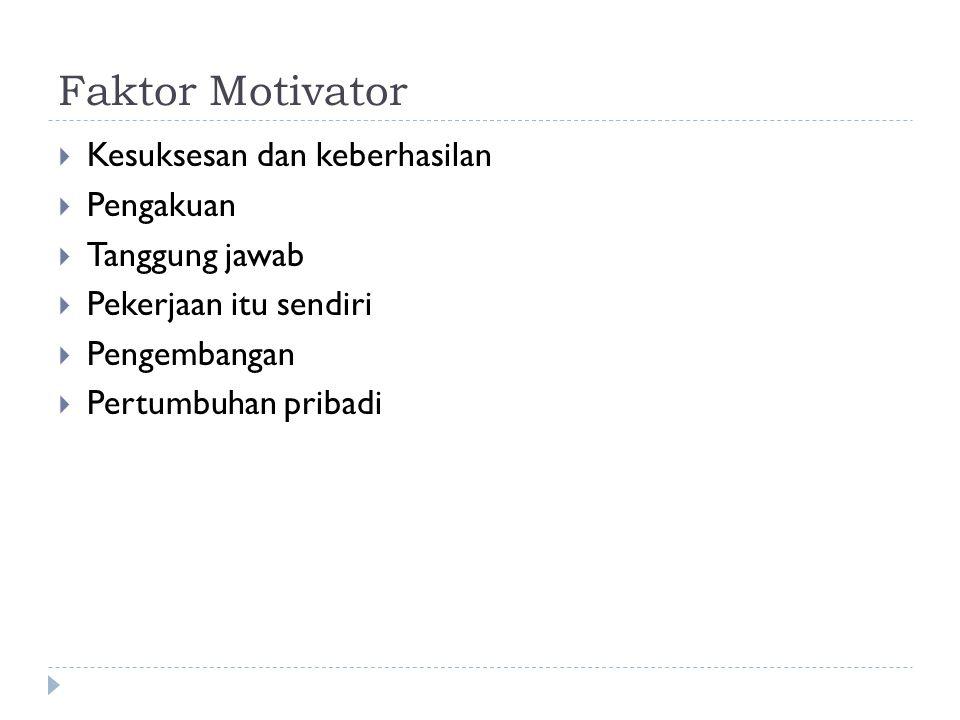 Faktor Motivator  Kesuksesan dan keberhasilan  Pengakuan  Tanggung jawab  Pekerjaan itu sendiri  Pengembangan  Pertumbuhan pribadi