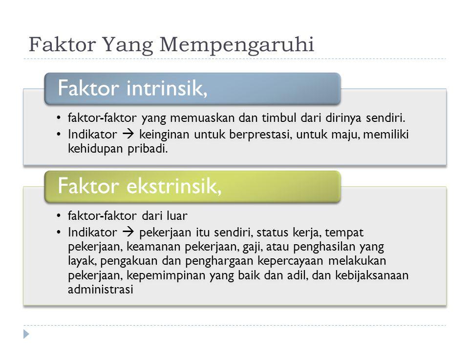 Faktor Yang Mempengaruhi faktor-faktor yang memuaskan dan timbul dari dirinya sendiri. Indikator  keinginan untuk berprestasi, untuk maju, memiliki k