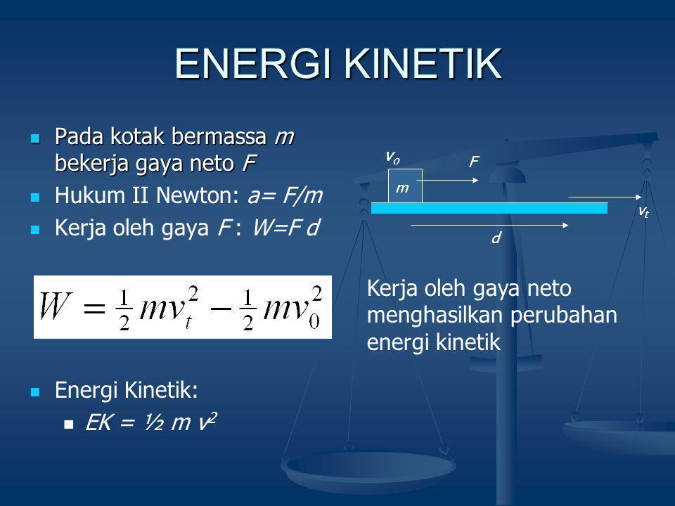 ENERGI KINETIK Pada kotak bermassa m bekerja gaya neto F Pada kotak bermassa m bekerja gaya neto F Hukum II Newton: a= F/m Kerja oleh gaya F : W=F d Energi Kinetik: EK = ½ m v 2 F vtvt d vovo m Kerja oleh gaya neto menghasilkan perubahan energi kinetik
