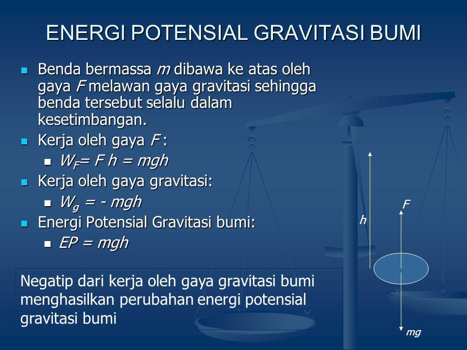 ENERGI POTENSIAL GRAVITASI BUMI Benda bermassa m dibawa ke atas oleh gaya F melawan gaya gravitasi sehingga benda tersebut selalu dalam kesetimbangan.