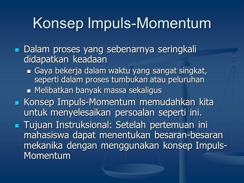 Konsep Impuls-Momentum Dalam proses yang sebenarnya seringkali didapatkan keadaan Dalam proses yang sebenarnya seringkali didapatkan keadaan Gaya beke