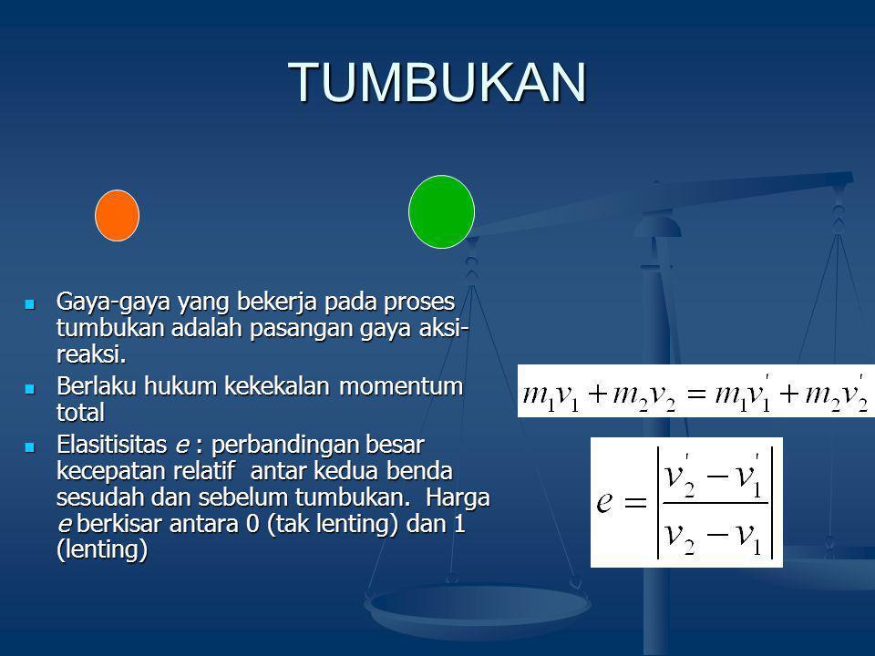 TUMBUKAN Gaya-gaya yang bekerja pada proses tumbukan adalah pasangan gaya aksi- reaksi. Berlaku hukum kekekalan momentum total Elasitisitas e : perban
