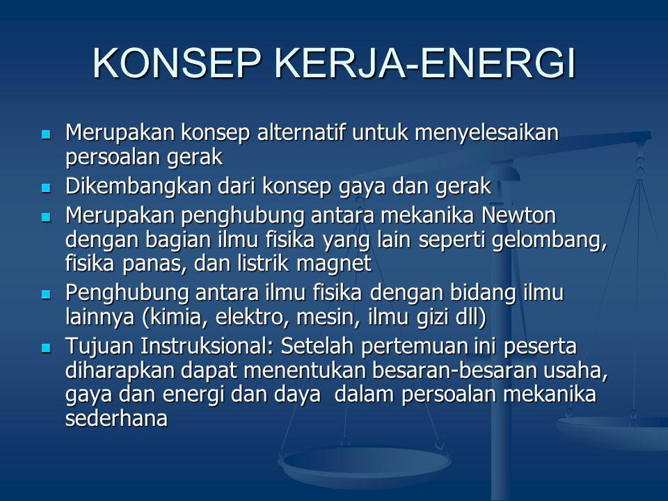 KONSEP KERJA-ENERGI Merupakan konsep alternatif untuk menyelesaikan persoalan gerak Merupakan konsep alternatif untuk menyelesaikan persoalan gerak Di