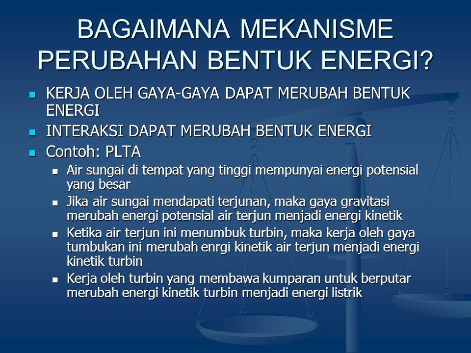 BAGAIMANA MEKANISME PERUBAHAN BENTUK ENERGI? KERJA OLEH GAYA-GAYA DAPAT MERUBAH BENTUK ENERGI KERJA OLEH GAYA-GAYA DAPAT MERUBAH BENTUK ENERGI INTERAK